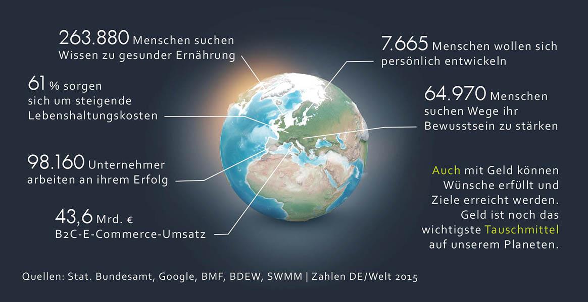 Schojan.de - Zukunftssicheres Einkommen aufbauen